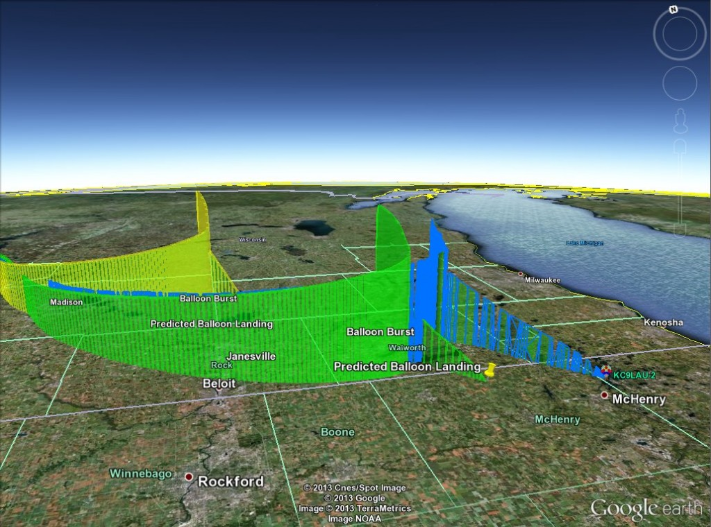 A horizontal view of the original predicted (yellow), the modified prediction (green), and the actual (blue).